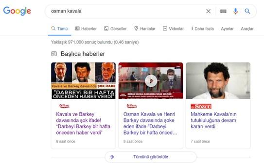 Google, yandaş medyaya çalışıyor