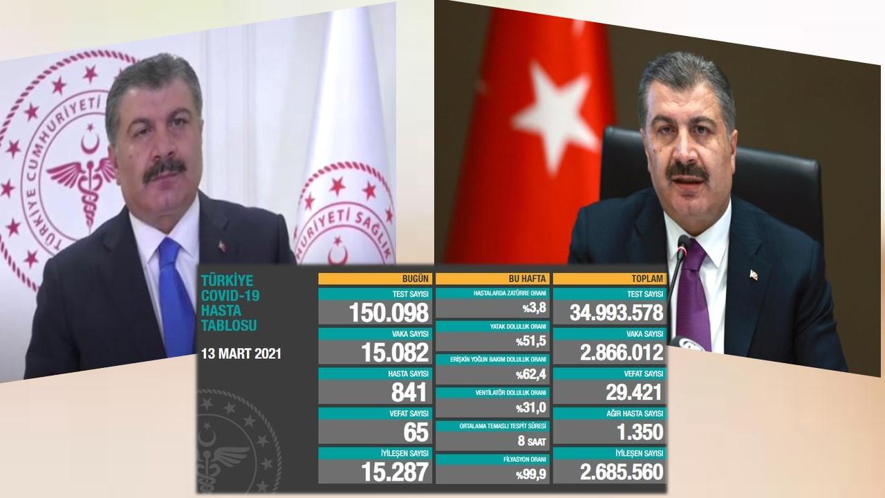 Sağlık Bakanı Koca'nın bir yıllık aşı sicili – Faruk Bildirici yazdı